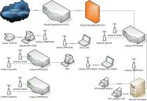 informatique, réseau,Formateur Indépendant-www.claude-soyez-formation.com-Claude Soyez Formation AutoCAD,Formation AutoCAD Architecture,Formateur AutoCAD Mechanical,Formation Autodesk Inventor,Photosh